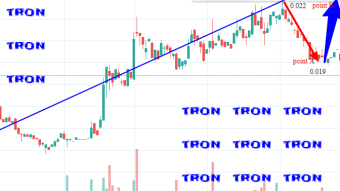 Tron future market price prediction based on Dapps built on its network