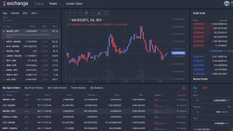 BestDapp: Waves.Exchange