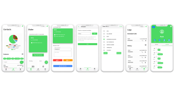 Why We Built GoDial and What's In It: A Technical Insight
