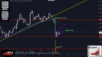 Will XRP recover from here?