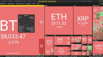 Curate Bitcoin 10/22/2019 by dobobs
