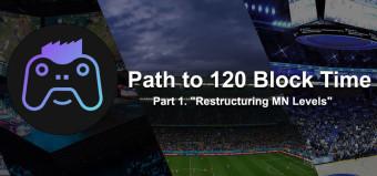 Path to 120 Block Time Part[1/2] ESBC