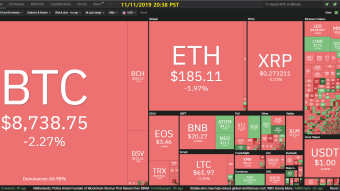 Curate Bitcoin 11/11/2019 by dobobs