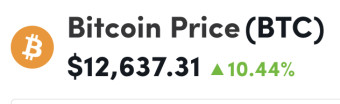 I'm always happy when Bitcoin shoots higher but also kind of sad that I didn't buy more on the last dip.