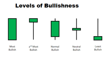 3 Powerful Candlestick For Traders!