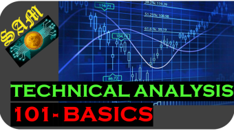 Technical Analysis (TA) 101- The Basics