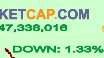 Coinmarketcap 10/12/2019