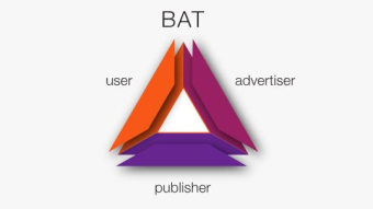 BAT token appreciates 45% in 2019. What can we expect this year?