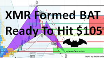 MONERO (XMR) Has Formed Bullish BAT And Ready To Hit $105