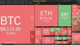 Curate Bitcoin 11/19/2019 by dobobs