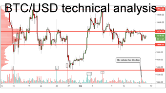 Cryptocurrencies price prediction: Bitcoin, Ethereum & Ripple