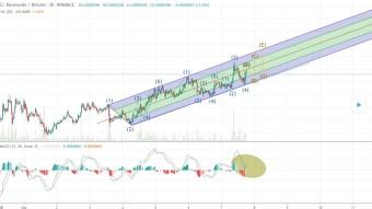 RVN/BTC - Leading diagonal - Bullish Scenario