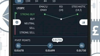 Bitcoin trading signals Best way for trend finder so quickly by this app