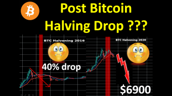 Post Bitcoin Halving Drop ???