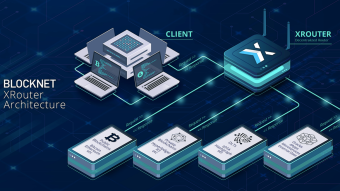 "A Decentralized ""Internet of Blockchains:"" Blocknet Protocol"