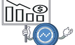 NANO price analysis - won't rise.