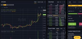 Calling All Bitmex Traders?