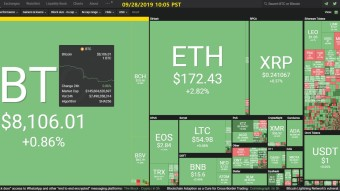 Curate Bitcoin 09/28/2019 by dobobs