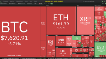 Curate Bitcoin 11/21/2019 by dobobs