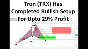 Tron (TRX) Has Completed Bullish Setup For Upto 29% Profit