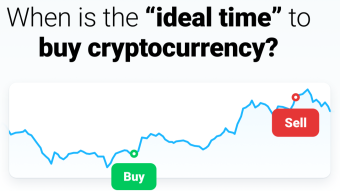 "When is the ""ideal time"" to buy cryptocurrency?"