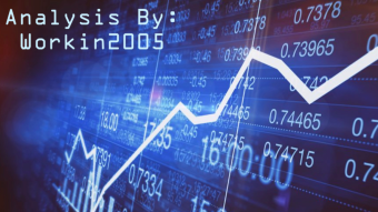Bitcoin Analysis: Key Areas to Watch and Targets