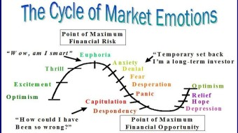 How to read the market feeling to increase your trading