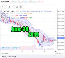DAI exchange. Prices to USD, BTC, ETH: June 30, 2019, 13 h. UTC