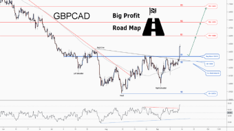 Don't miss the great buy opportunity in GBPCAD