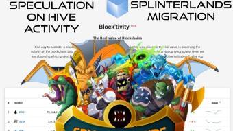 Speculation on Hive activity: Post Splinterlands migration