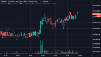 Tron (TRX) and BitTorrent (BTT) price analysis - price influence, airdrop and day trade opportunity.