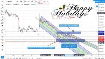 Holiday Season SALE!! for BTC/USDT For Bitcoin Halving 2020!!!