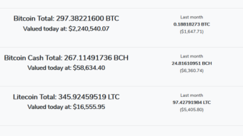 $13.4k paid out in BCH, LTC and BTC in November!