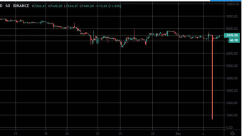 (TA MASTER) NEWS OF SUDDEN ACCIDENT AT BITCOIN SHOCKS EVERYONE!!!