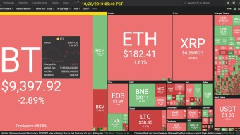 Curate Bitcoin 10/28/2019 by dobobs