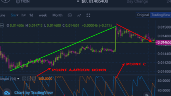 Trading the cryptocurrency market using Aroon oscillator indicator