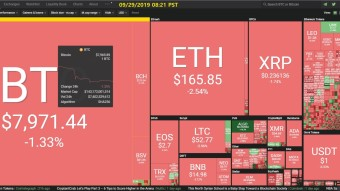 Curate Bitcoin 09/29/2019 by dobobs