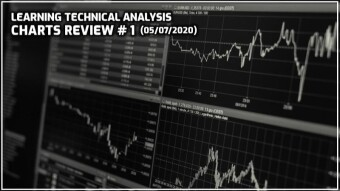 Learning Technical Analysis | Charts Watchlist #1