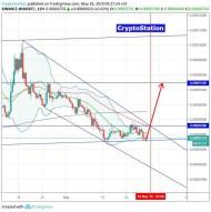 TAEL/Bitcoin (May 28) #WABI $WABI #BTC $BTC