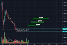 VeChain Prediction price