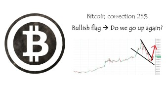 Bull flag on Bitcoin - are we turning bullish again?!?