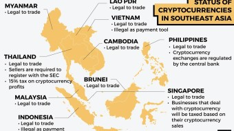Some key info for crypto currency companies about South East Asia market.