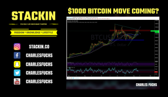 ❇️  $1000 BITCOIN (BTC) MOVE COMING THIS WEEKEND?