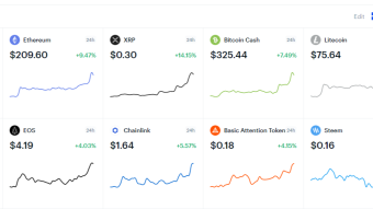 Altcoin Season... is that you?! Even STEEM is seeing some love!