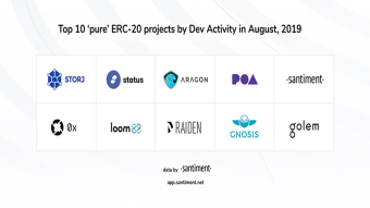 Here's What August's Most Active ERC-20 Dapps Have Been Working On