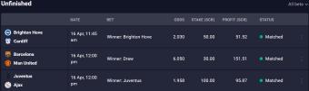 Bet for 4/16- Champions League/PL