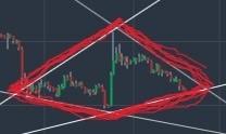 Bitcoin Diamond Pattern Confirmed?