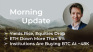 Morning‌‌ ‌‌Update—February 26th—Macro and Crypto Markets