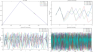 Chaotic Real-Valued Sequences By Skew Tent Map
