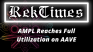 AMPL Becomes 100% Utilized on AAVE in Less Than 24 Hours